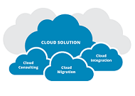 Azure, Office 365, Microsoft Cloud Solutions, Azure Back up Solutions from Cynosure Solutions Sharjah UAE